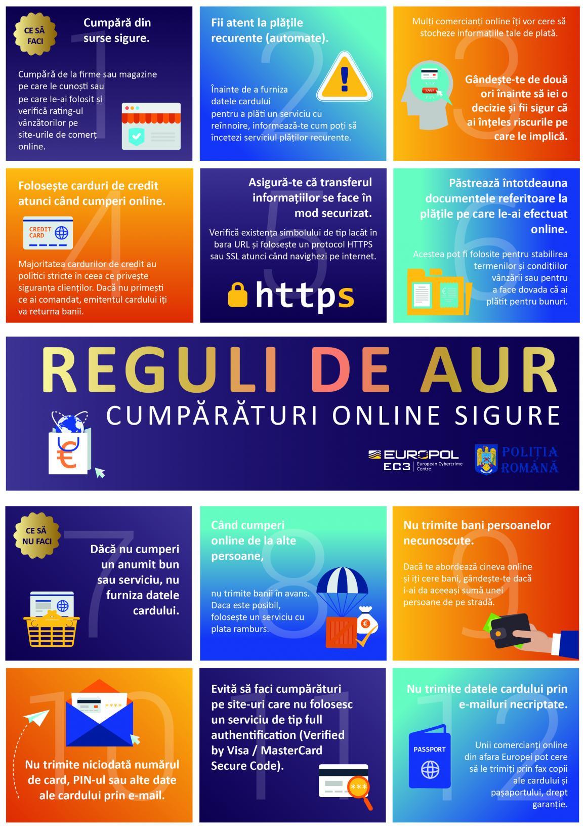 Cumparaturi Online Sigure