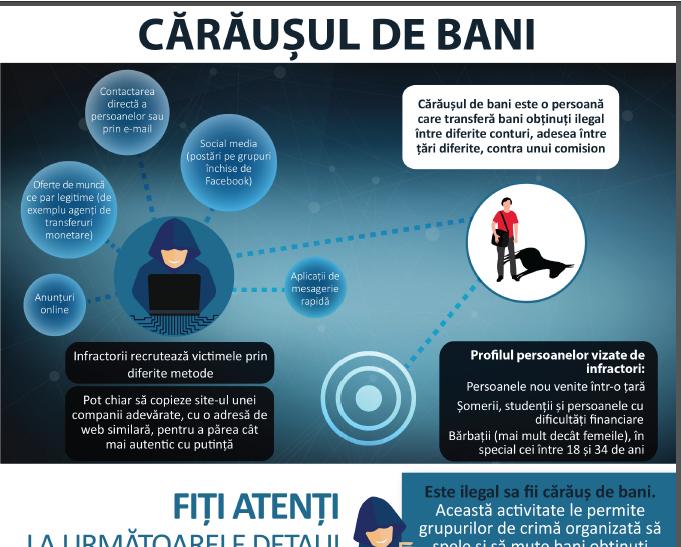 Campania  Educationala : NU FI UN CARAUS DE BANI !